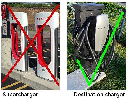 Photos of Tesla Supercharger and Destination Charger for comparison